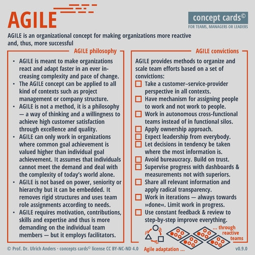 Prof Dr Ulrich Anders concept card Agile v0 9 0